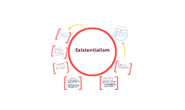 Copy of Existentialism in Education