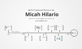 Timeline Prezumé by Micah Hilario