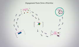Engagement Team Term 1 Priorities