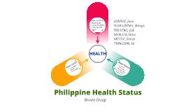 CWTS Health Status