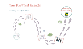 PLAN Student Report Details