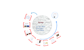 Turkey (Sociology Presentation)
