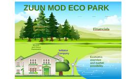 ZUUN MOD ECO TOUR