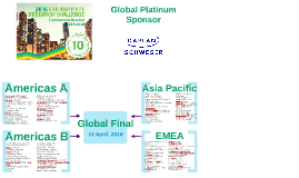 CFA Institute Research Challenge: 2015-16 Tournament Bracket