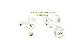 METODO DE ENTRENAMIENTO ANAEROBICO