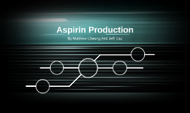 Aspirin Production