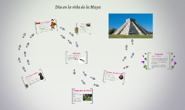 Day in the Life of the Maya