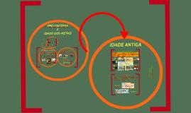 A Pré-História e  Idade Antiga Oriental