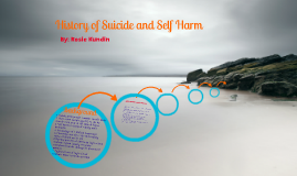 History of Suicide and Self harm