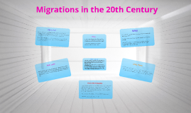 Migrations in the 20th century