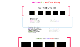 Girllovers101 YouTube History