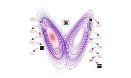 Copy of Copy of Teoria del caos