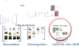 Miljø og litteraturhistorie