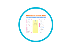 Building Your Business Model