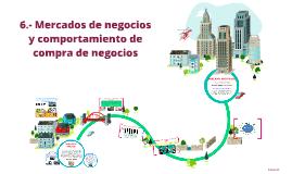 Copy of MERCADO DE NEGOCIOS Y SU COMPORTAMIENTO DE COMPRA