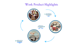 Work Product Highlights