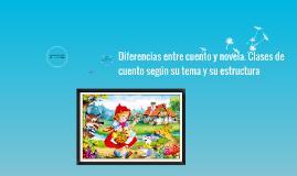 Copy of Copy of Diferencias de cuento y clases de cuento según su tema y su