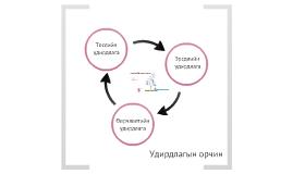 Copy of Copy of Copy of Copy of Copy of Цахим Засгийн мод - Зөөлөн дэд бүтэц ба бүртгэл