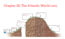 Chapter 20: The Atlantic World cont.