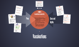 Vaccination Pros and Cons
