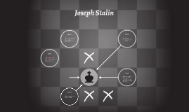 Joseph Stalin was a notorious mass murderer and communist di