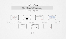 The Olympic Movement: Reproduction & Resistance