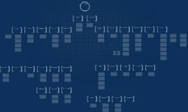 ATEAM orgchart