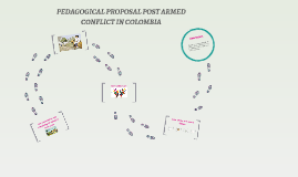 PEDAGOGICAL PROPOSAL POST ARMED CONFLICT IN COLOMBIA