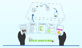 Copy of TIPOS DE JUEGOS DE MESA