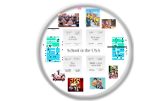 Copy of School in the USA