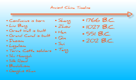 Copy of Ancient China Timeline by Faith Douangmala on Prezi