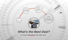 What's the Best Deal?
