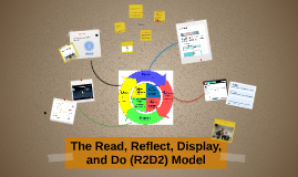 The Read, Reflect, Display, and Do (R2D2) Model