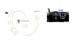 Copy of Tesla Motors- Blackbelt in Judo Strategy