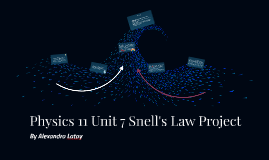 Physics 11 Unit 7 Snell's Law Project