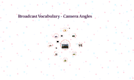 Broadcast Vocabulary - Camera Angles