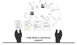 Help desk in technical support