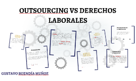 OUTSOURCING VS DERECHOS LABORALES