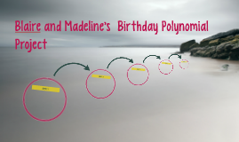 Blaire and Madeline's Birthday Polynomial Project