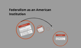 Federalism as an American Institution