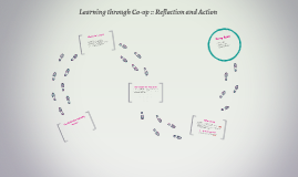 Learning through Co-op :: Reflection and Action