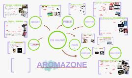 Copy of Copy of M.A.C COSMETICS - Marketing Mix