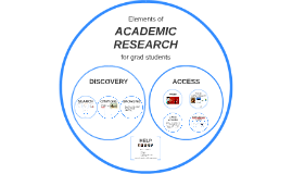Elements of academic research for grad students