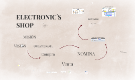 ELECTRONIC´S SHOP