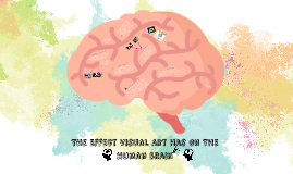 The Effect Visual Art Has On The Human Brain
