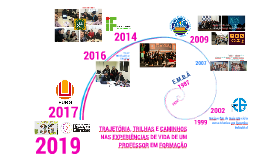 Copy of Seminario de Pesquisa Narrativa