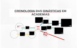 CRONOLOGIA DAS GINÁSTICS EM ACADEMIAS