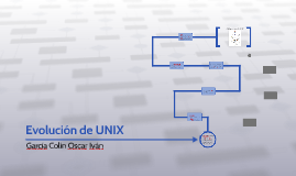 Evolución de UNIX