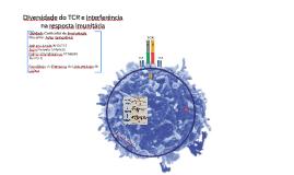Diversidade do TCR e sua interferênica na resposta imunitári