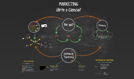 Copy of MARKETING